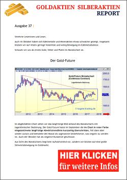 Goldaktien/Silberaktien-Report
